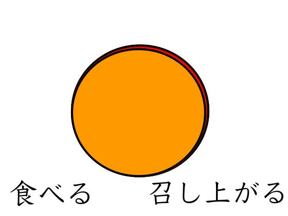 同義語のイメージ