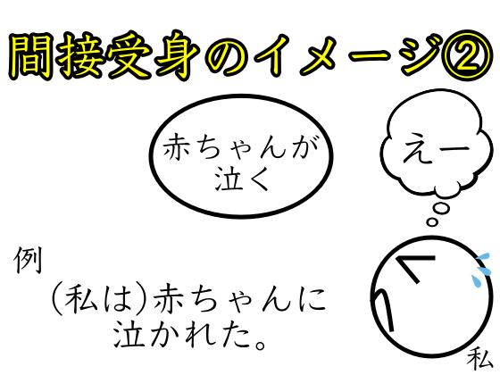 間接受身(自動詞)のイメージ